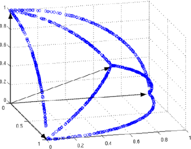 Figure 3 for Learning Hierarchical Sparse Representations using Iterative Dictionary Learning and Dimension Reduction