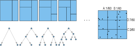 Figure 1 for Density Estimation via Discrepancy