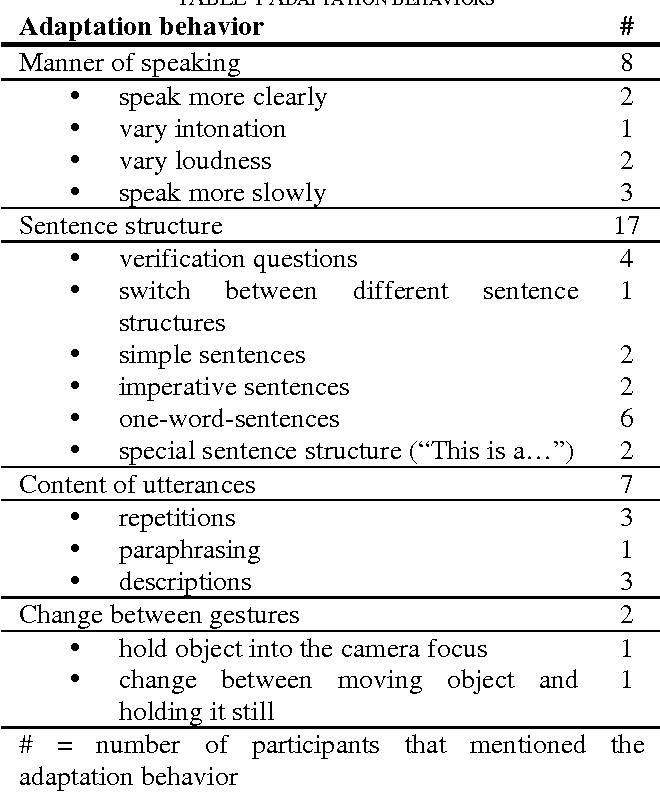 discursive in a sentence