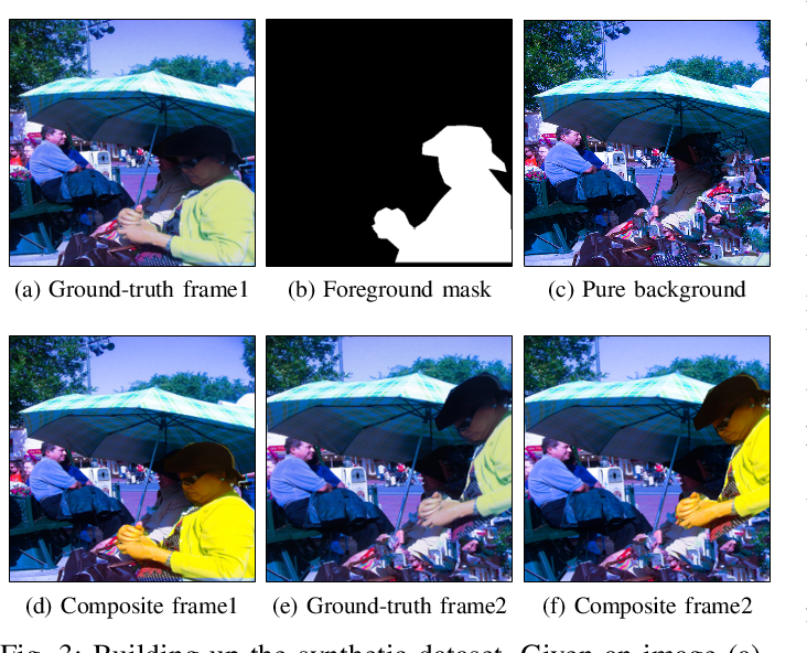 Figure 3 for Temporally Coherent Video Harmonization Using Adversarial Networks