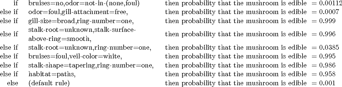 Figure 1 for Scalable Bayesian Rule Lists