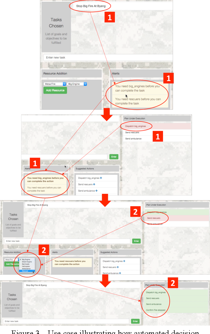 Figure 3 for Proactive Decision Support using Automated Planning