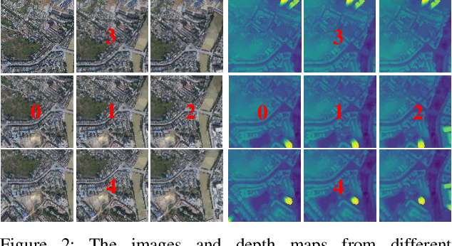 Figure 3 for A Novel Recurrent Encoder-Decoder Structure for Large-Scale Multi-view Stereo Reconstruction from An Open Aerial Dataset