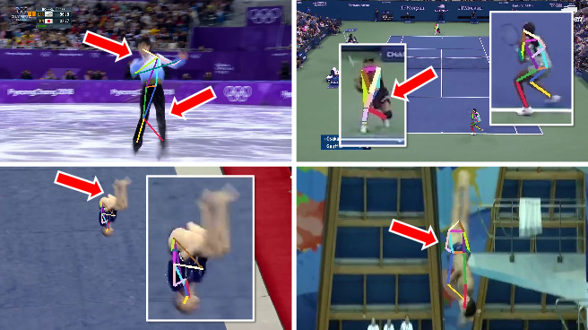 Figure 1 for Video Pose Distillation for Few-Shot, Fine-Grained Sports Action Recognition