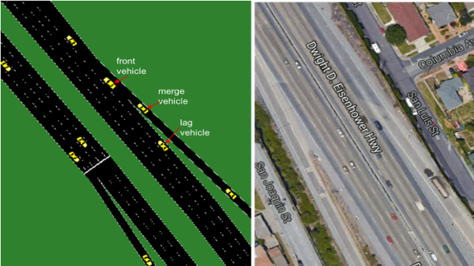 Figure 4 for Formulation of Deep Reinforcement Learning Architecture Toward Autonomous Driving for On-Ramp Merge