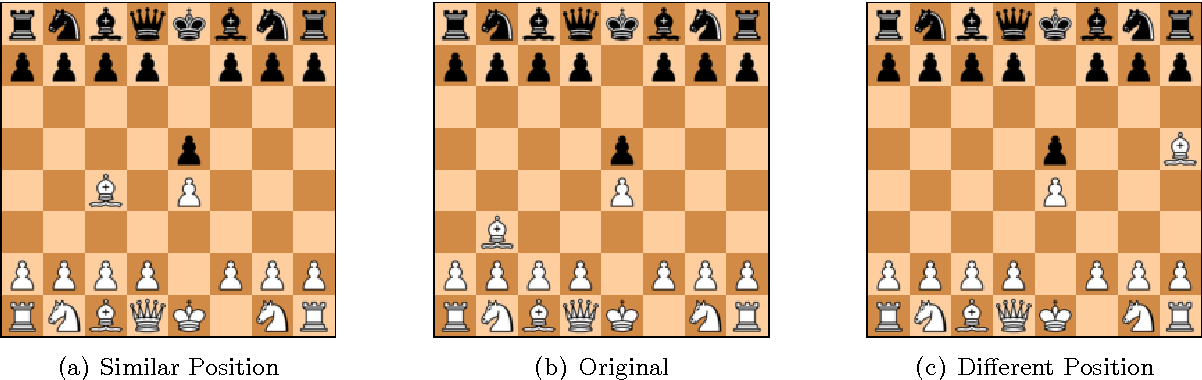 Figure 1 for Giraffe: Using Deep Reinforcement Learning to Play Chess