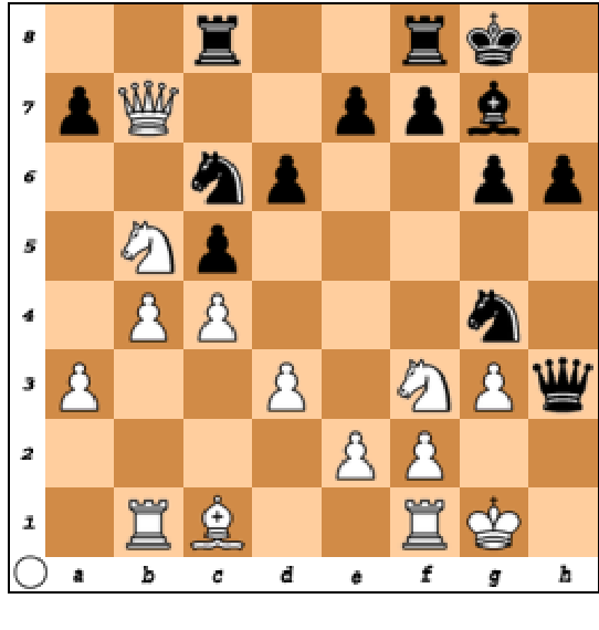 Figure 3 for Giraffe: Using Deep Reinforcement Learning to Play Chess