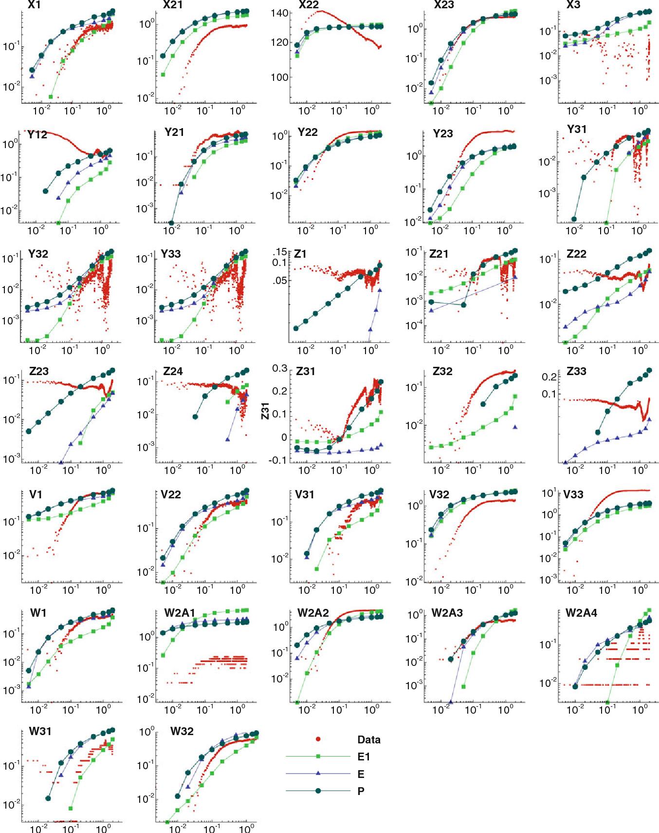 Maximum likelihood Bayesian averaging of airflow models in