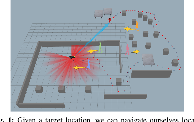 Figure 1 for Mapless Navigation among Dynamics with Social-safety-awareness: a reinforcement learning approach from 2D laser scans