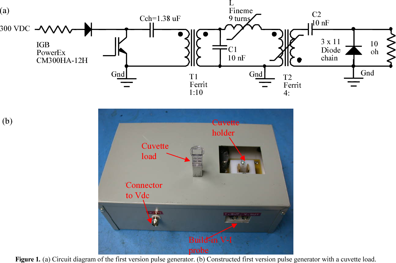 Diode opening switch based nanosecond high voltage pulse generators figure 1 asfbconference2016 Images