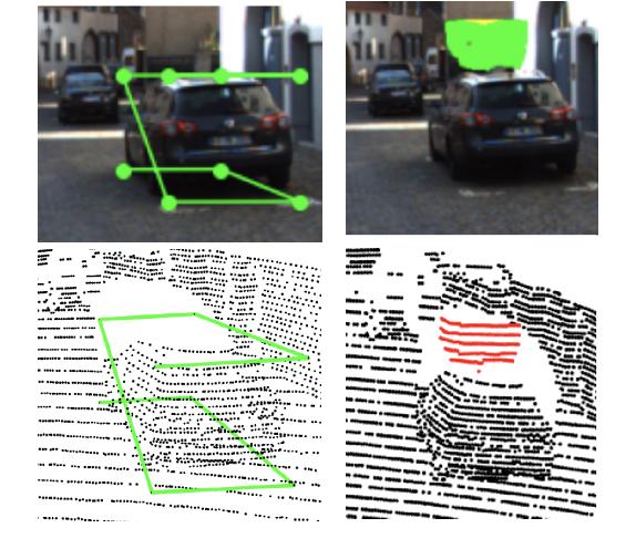 Figure 1 for Adversarial Attacks on Camera-LiDAR Models for 3D Car Detection