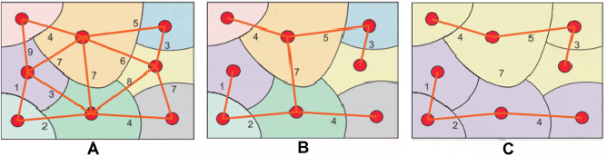 Figure 1 for Automatic Selection of Stochastic Watershed Hierarchies