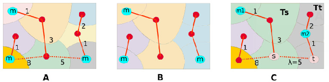 Figure 3 for Automatic Selection of Stochastic Watershed Hierarchies