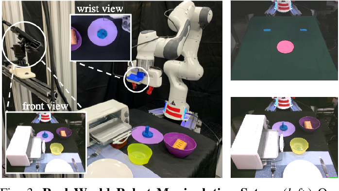Figure 3 for Learning to Generalize Across Long-Horizon Tasks from Human Demonstrations