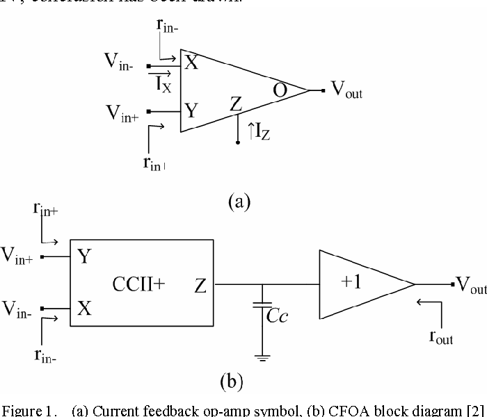 figure 1 from new 1 5-v cmos current feedback operational amplifier