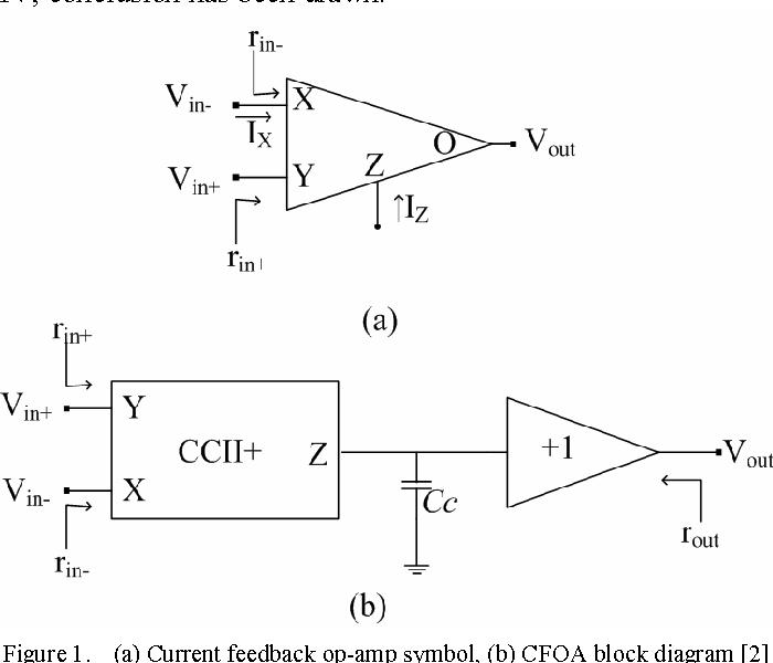figure 1 from new 1 5 v cmos current feedback operational amplifier rh semanticscholar org