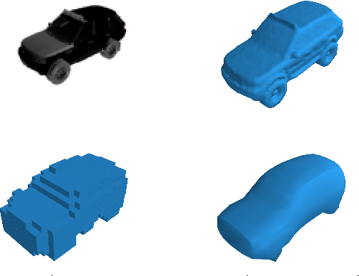 Figure 1 for Deep Level Sets: Implicit Surface Representations for 3D Shape Inference