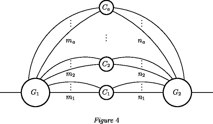 figure 4C1