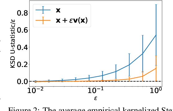 Figure 2 for Integrable Nonparametric Flows