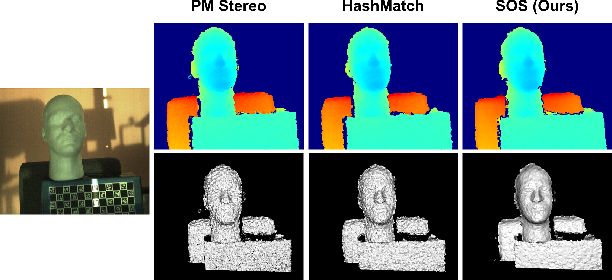 Figure 4 from SOS: Stereo Matching in O(1) with Slanted