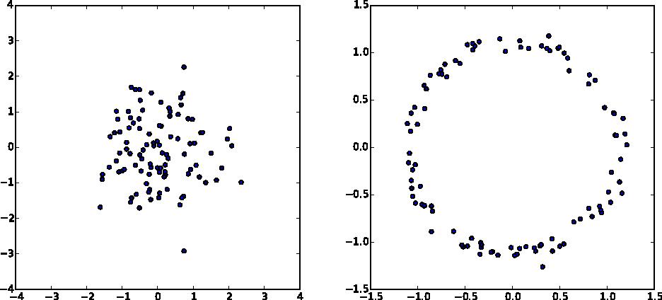 PDF] Tutorial on Variational Autoencoders - Semantic Scholar