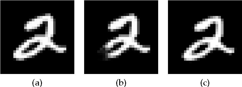 Figure 3 for Tutorial on Variational Autoencoders