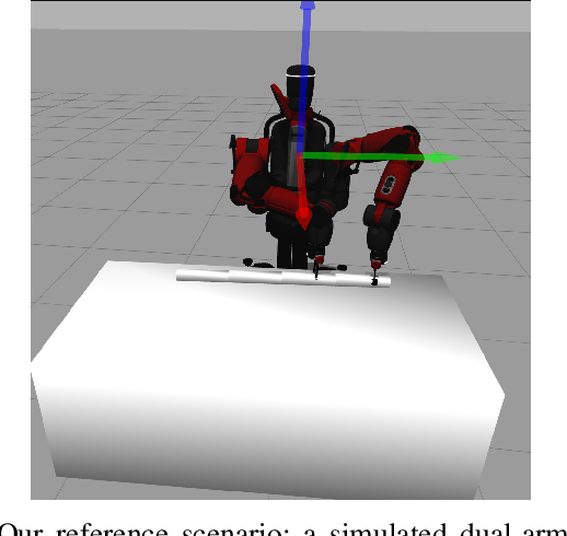Figure 1 for Collaborative Robotic Manipulation: A Use Case of Articulated Objects in Three-dimensions with Gravity