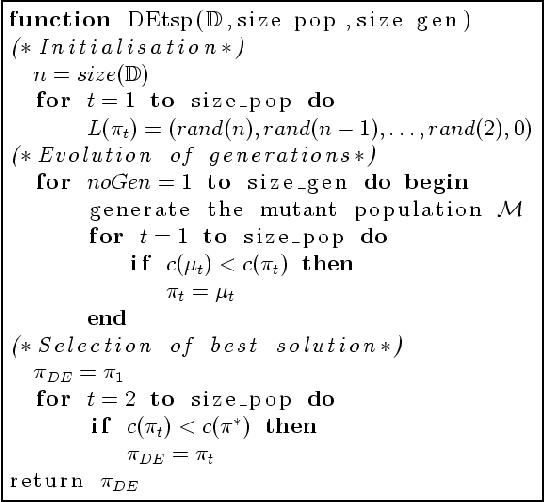 Figure 1: DE algorithm