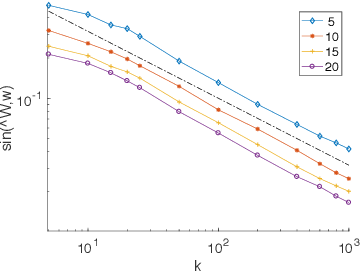 Figure 2 for Graph Resistance and Learning from Pairwise Comparisons