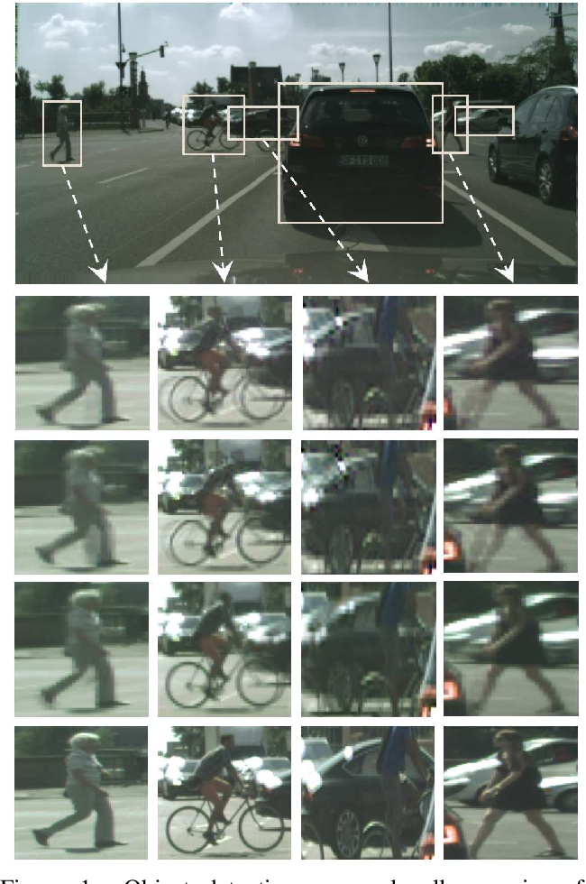 Figure 1 for Zoom-In-to-Check: Boosting Video Interpolation via Instance-level Discrimination