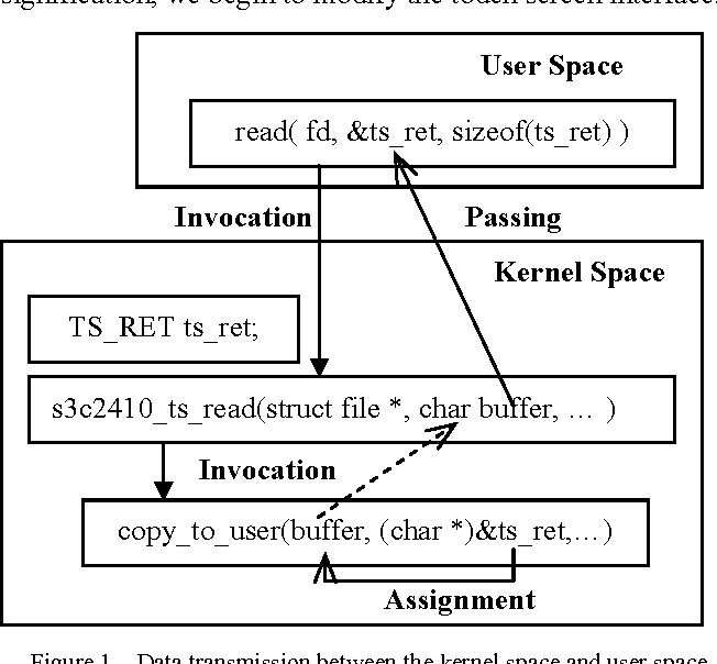 Add Touch Screen Support for QT/Embedded - Semantic Scholar