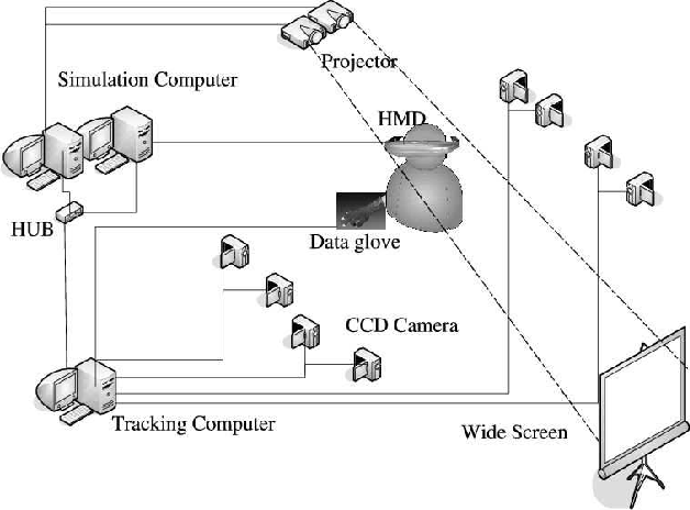 Figure 1 for Integrating digital human modeling into virtual environment for ergonomic oriented design