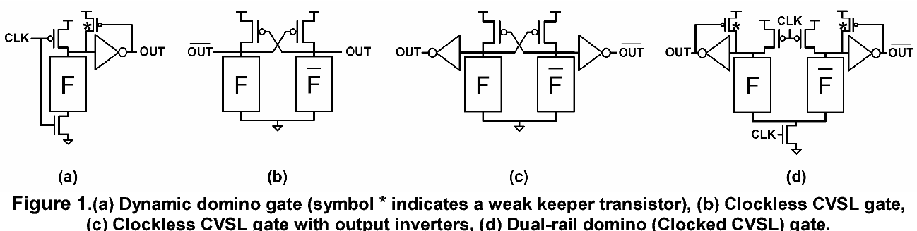 Feedback Switch Logic Fsl A High Speed Low Power Differential