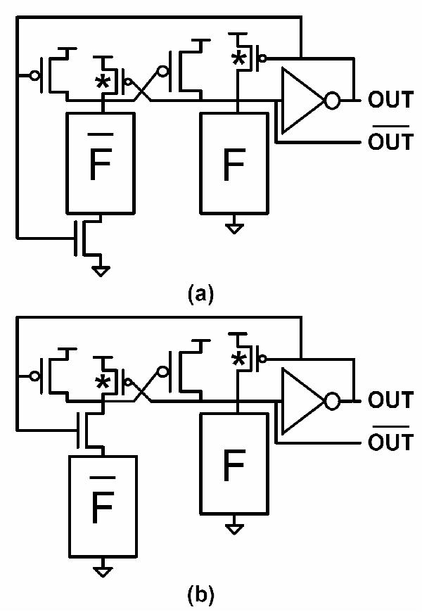 Figure 2 From Feedback Switch Logic Fsl A High Speed Low Power