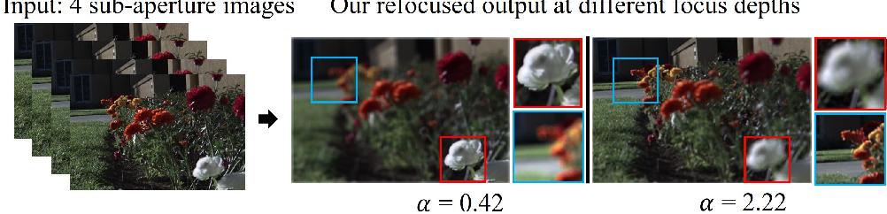 Figure 1 for Deep Sparse Light Field Refocusing