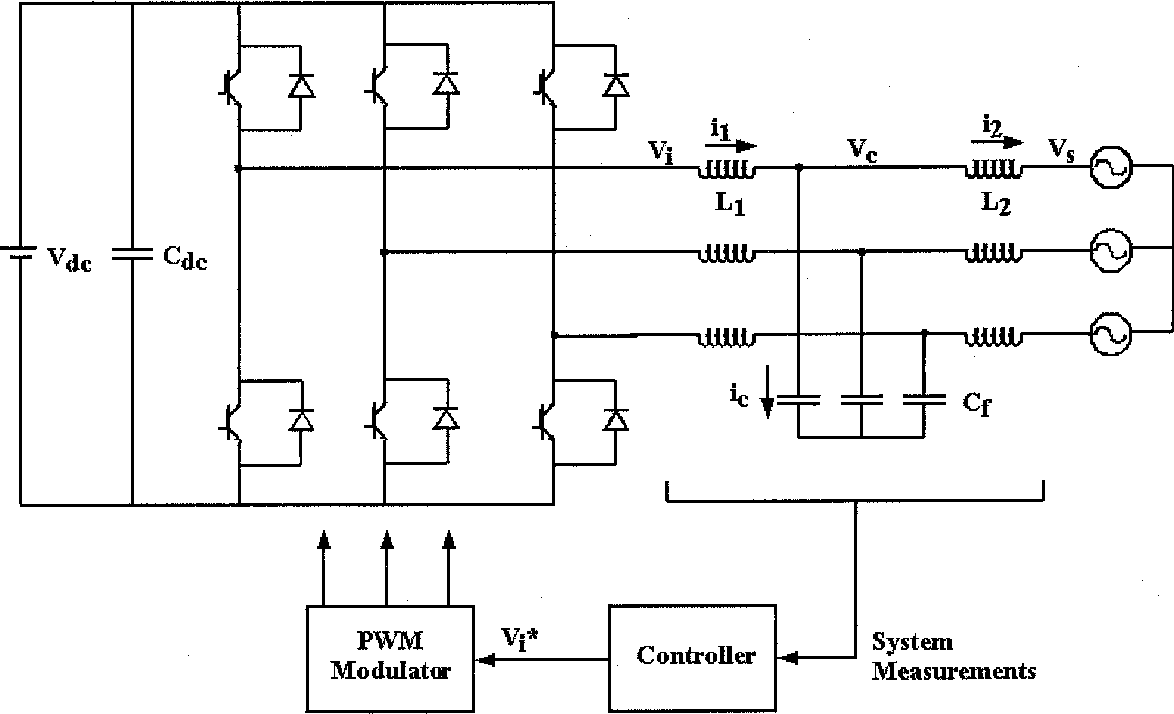 Grid Current Regulation Of A Three Phase Voltage Source Inverter Pwm Circuit With An Lcl Input Filter Semantic Scholar