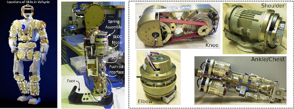 Figure 3 for Distributed Impedance Control of Latency-Prone Robotic Systems with Series Elastic Actuation