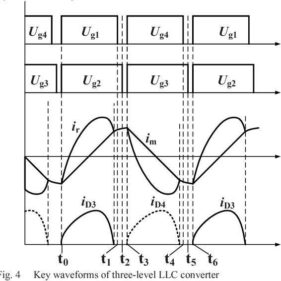 Analysis of Voltage Auto-Balance Characteristic For Three-Level LLC
