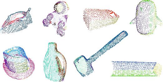 Figure 3 for 3D Objectness Estimation via Bottom-up Regret Grouping