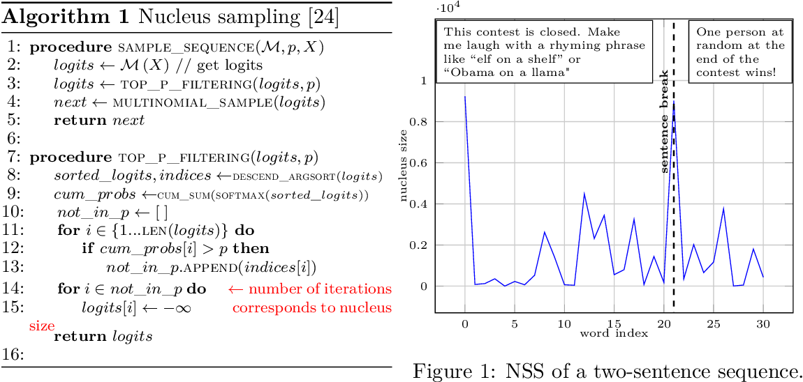 Figure 1 for De-Anonymizing Text by Fingerprinting Language Generation