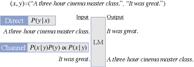 Figure 1 for Noisy Channel Language Model Prompting for Few-Shot Text Classification