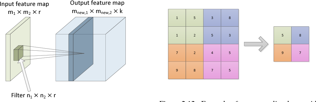Figure 4 for Fully Convolutional Neural Networks for Dynamic Object Detection in Grid Maps