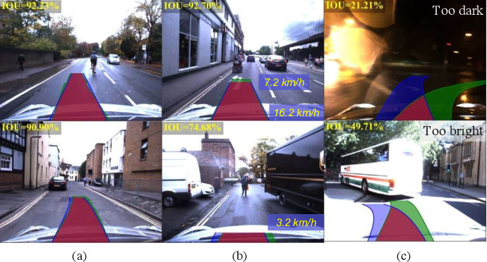 Figure 2 for VTGNet: A Vision-based Trajectory Generation Network for Autonomous Vehicles in Urban Environments
