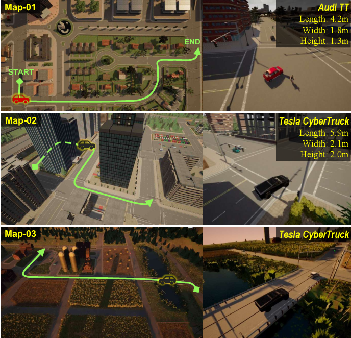 Figure 4 for VTGNet: A Vision-based Trajectory Generation Network for Autonomous Vehicles in Urban Environments