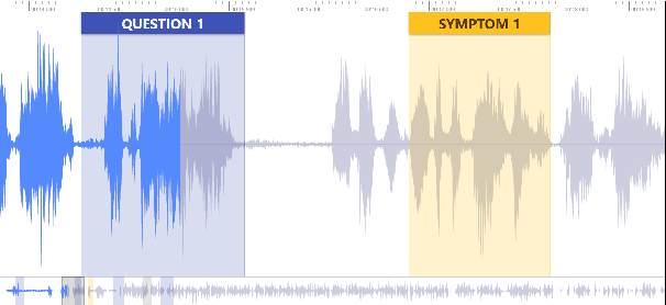 Figure 1 for MultiQT: Multimodal Learning for Real-Time Question Tracking in Speech