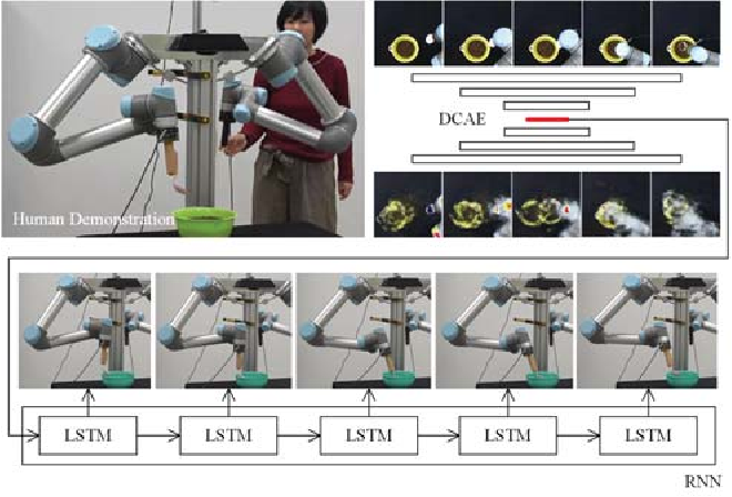 Figure 1 for Deep Learning Scooping Motion using Bilateral Teleoperations
