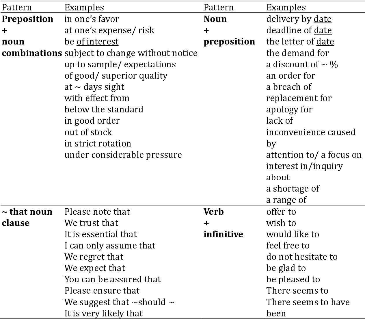 PDF] Teaching English Correspondence for International Trade
