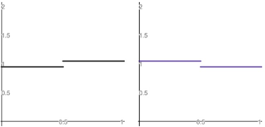 Figure 4 for The Optimal Approximation Factor in Density Estimation