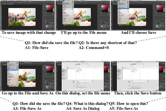 Figure 1 for Video Question Answering on Screencast Tutorials