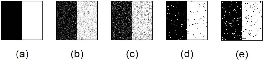 Figure 3 for Penalty Constraints and Kernelization of M-Estimation Based Fuzzy C-Means